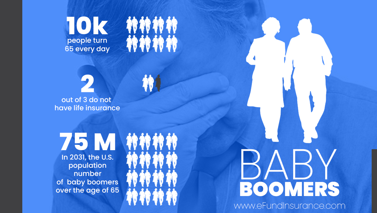What Retiring Baby Boomers Mean for the Economy